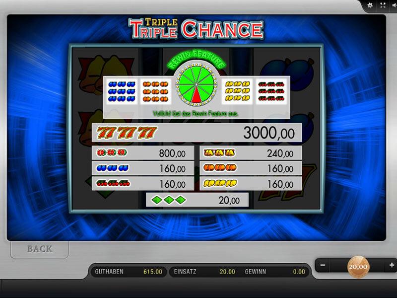 2020 casino bonus ohne einzahlung
