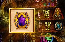 Wie kann man eine Gewinntabelle des Book of Ra Slots gebrauchen?